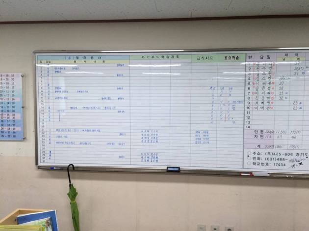 The white board in four of the classrooms of Danwon are frozen in time.